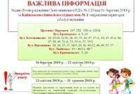 Територія обслуговування КГСМ №1 від 1 березня 2018