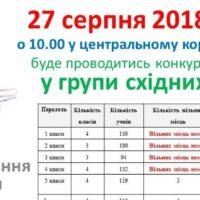 Конкурсний добір у групи східних мов 27 серпня