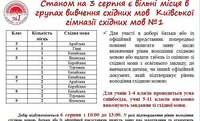 Станом на 3 серпня є вільні місця в КГСМ №1